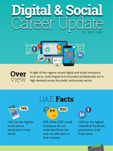Digital and Social Careers