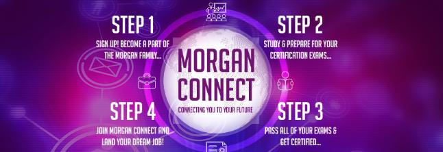 Morgan International