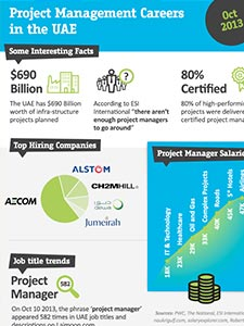 Project Management Careers in the UAE (Oct 2013)