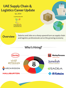 New Logistic Infograph